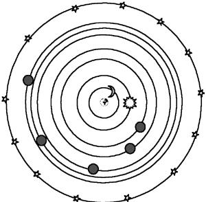 Platon_les_huit_spheres