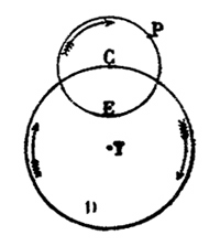 Epicycle